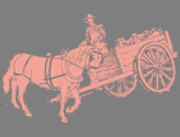 Putting the Horse before the Cart of Development