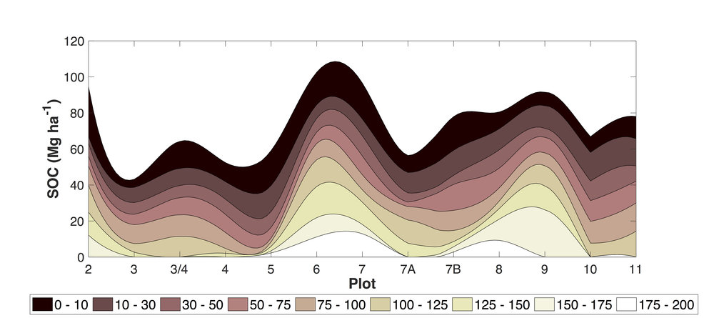 Wade- Cropped Graph.jpg