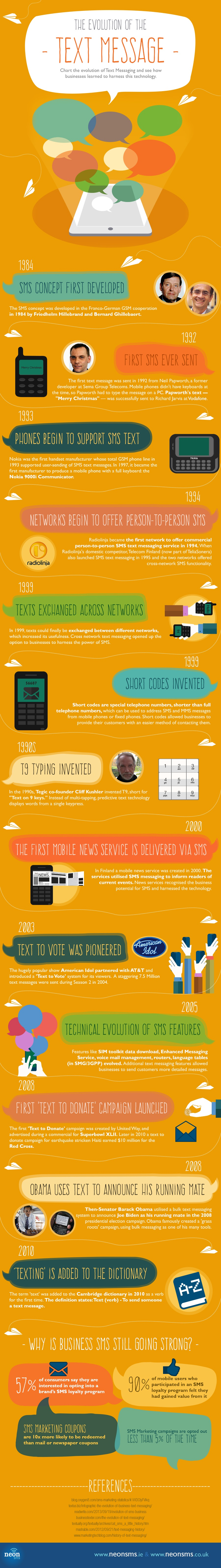 The-Evolution-of-the-Text-Message-Infographic