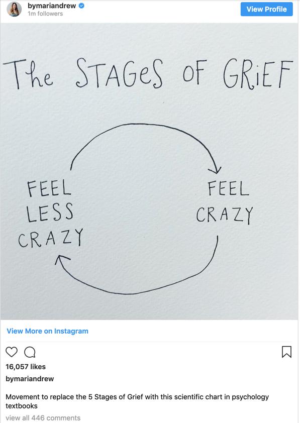 illustrations of grief3.jpg