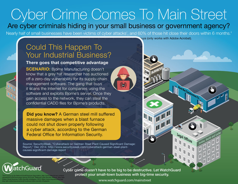 CyberCrime Comes To Mainstreet.jpg