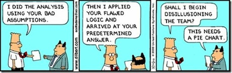dilbert-analysis-bad-assumptions.jpg