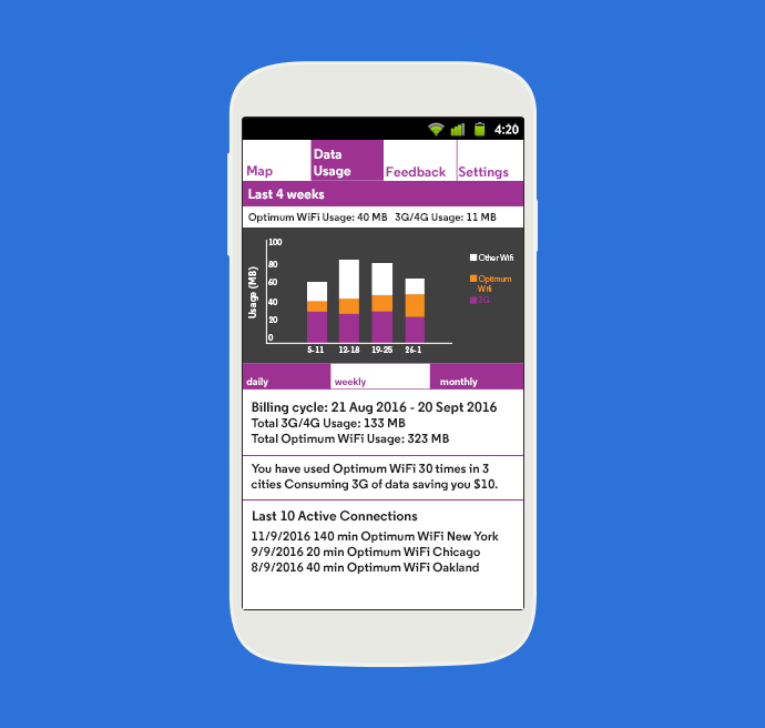 Optimum-WiFi-New-Data_Weekly.png