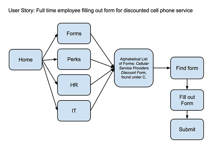 HR-Phone-Services.png