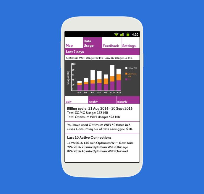 Optimum-WiFi-New-Data_Daily.png
