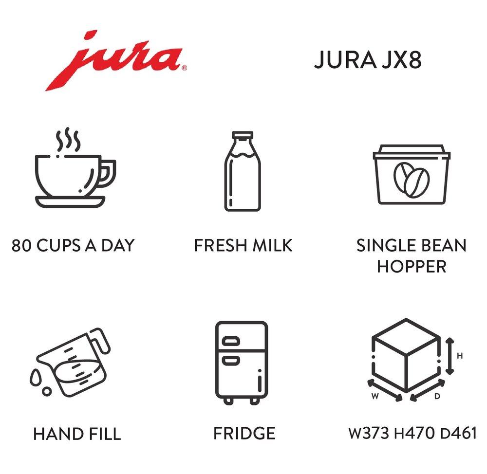 Jura JX8_icons.jpg