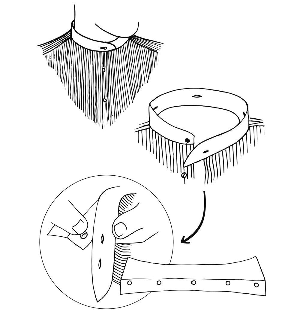 How to apply a detachable collar - Farei dei piccoli testi descrittivi delle azioni che servono per switchare i colletti oppure di dettaglio sulle singole dotazioni.