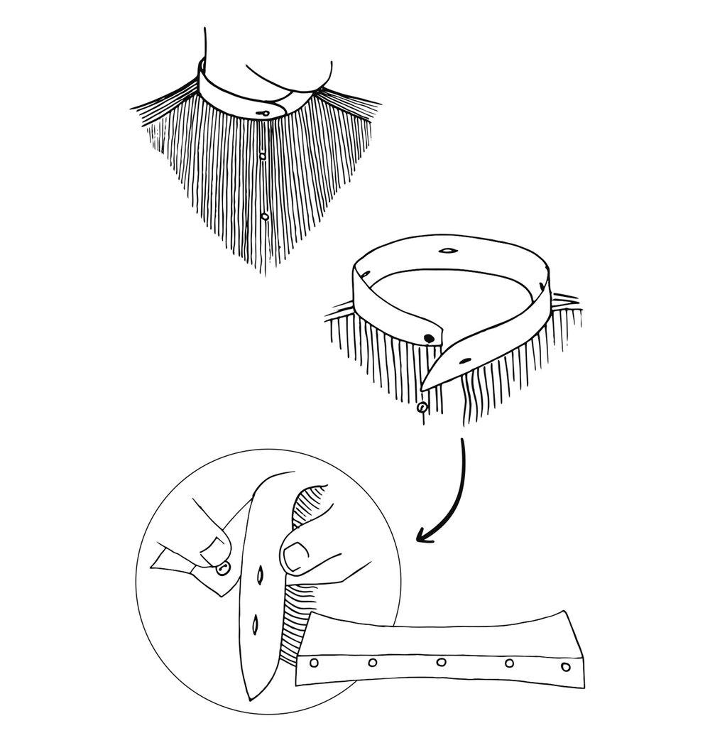 ....  1. How to apply a detachable collar.  ..  1. Come applicare un colletto staccabile.  ....