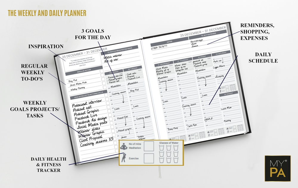 The weekly planner is designed so you can plan and see everything at a glance. There is a space for every goal, task, idea thought and intention. No need for additional note books or journals.