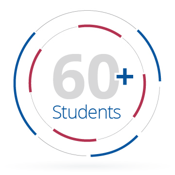 60_Students.png