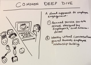 Common Deep Dive