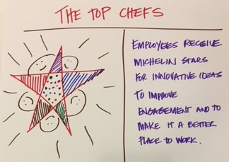 The Top Chefs