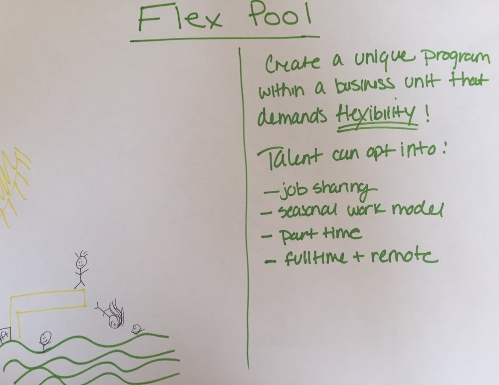 Flex Pool