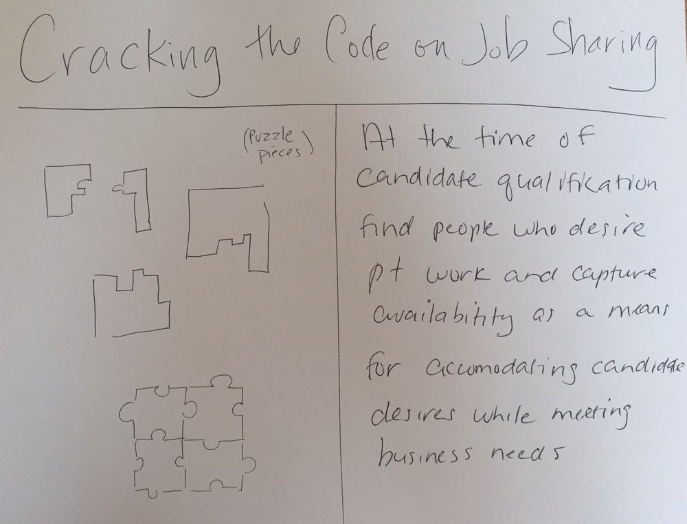 Cracking The Code On Job Sharing