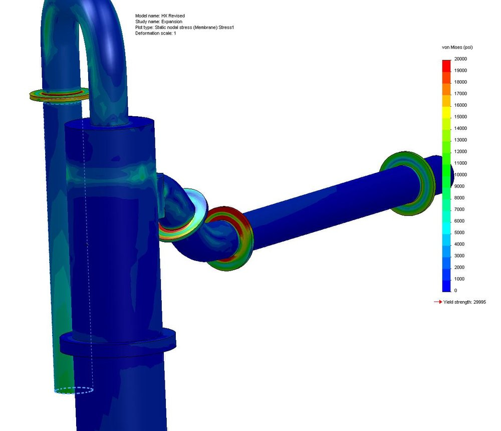 Process Piping Analysis