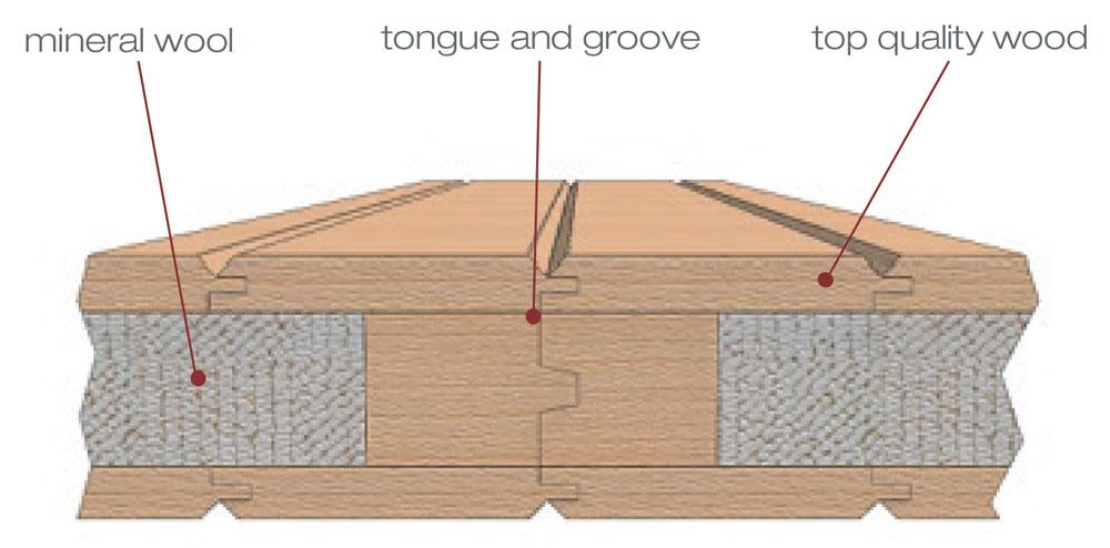 materials-sauna.jpg