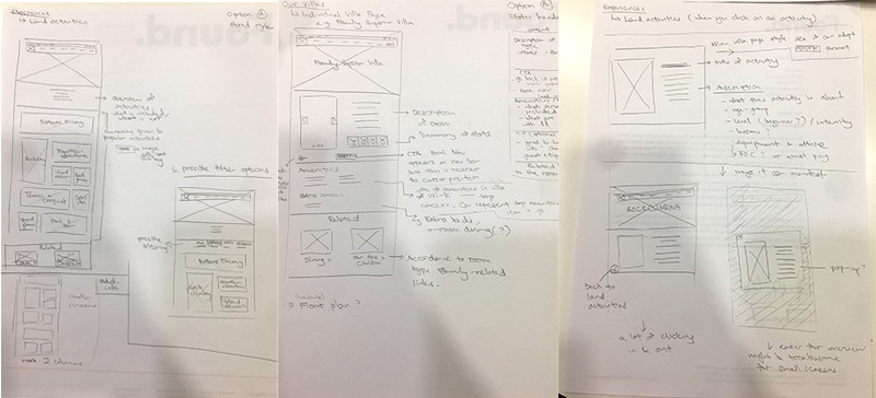 Process - Exploring with paper wireframes