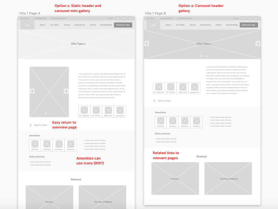 Wireframe for individual villa page