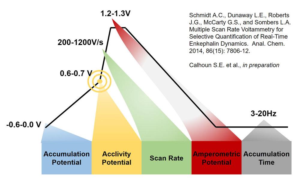 novel-electrochemical-methods-a.jpg