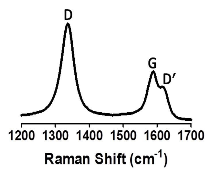 raman-spectroscopy-c.jpg
