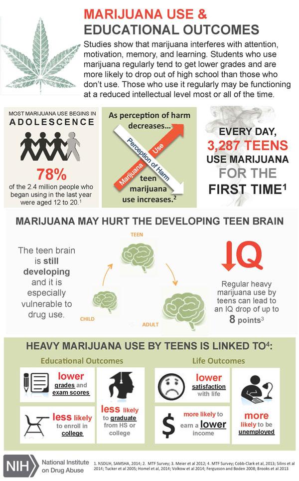 Marijuana Education Infographic(1).JPG