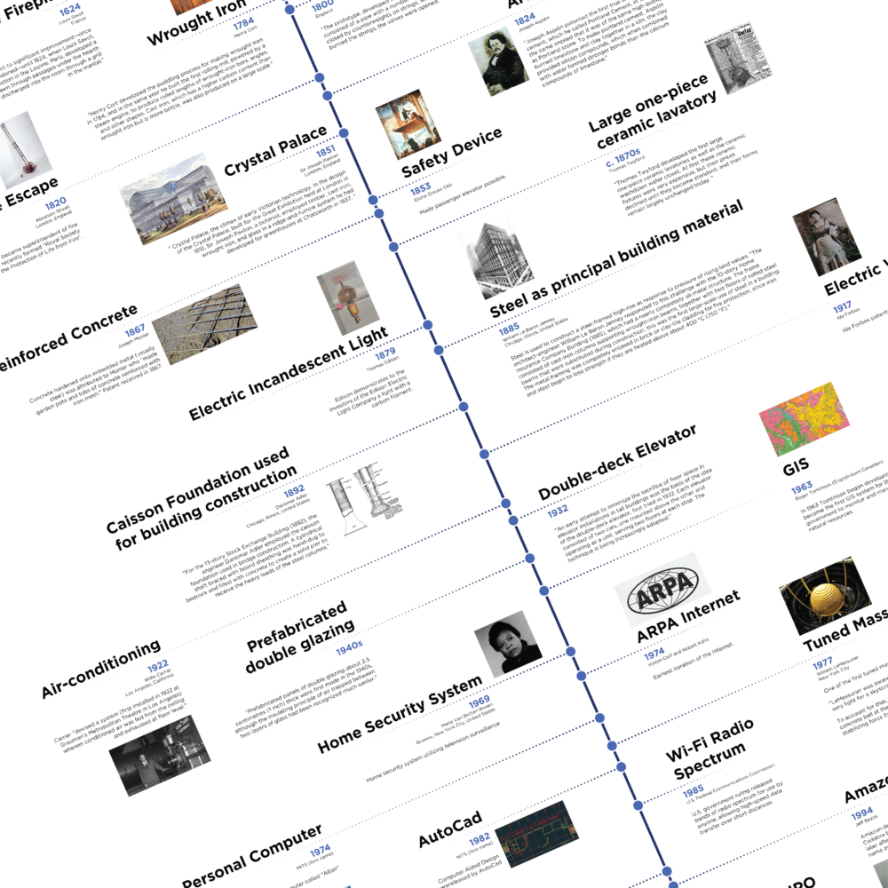 History of PropTech.png