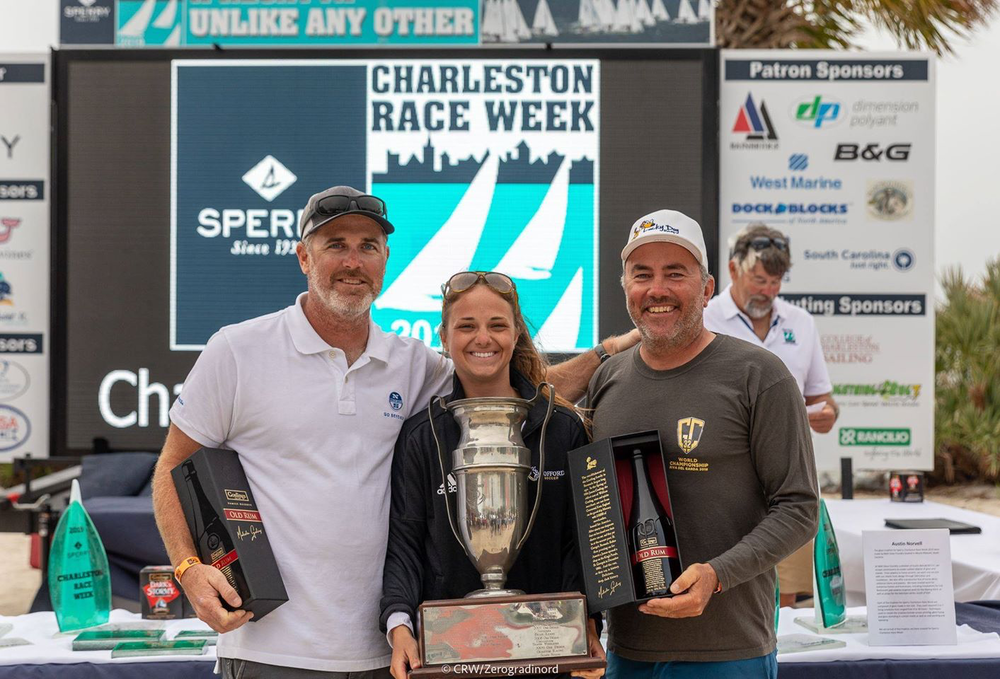 Charleston Race Week Cup, presented for best overall performance by a one-design entry - Melges 24 Lucky Dog / Gill Race Team USA858 of Travis Weisleder. Photo Zerogradinord / Mauro Melandri