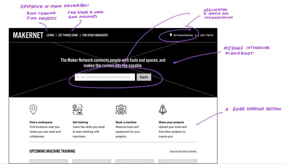 Screen of homepage.