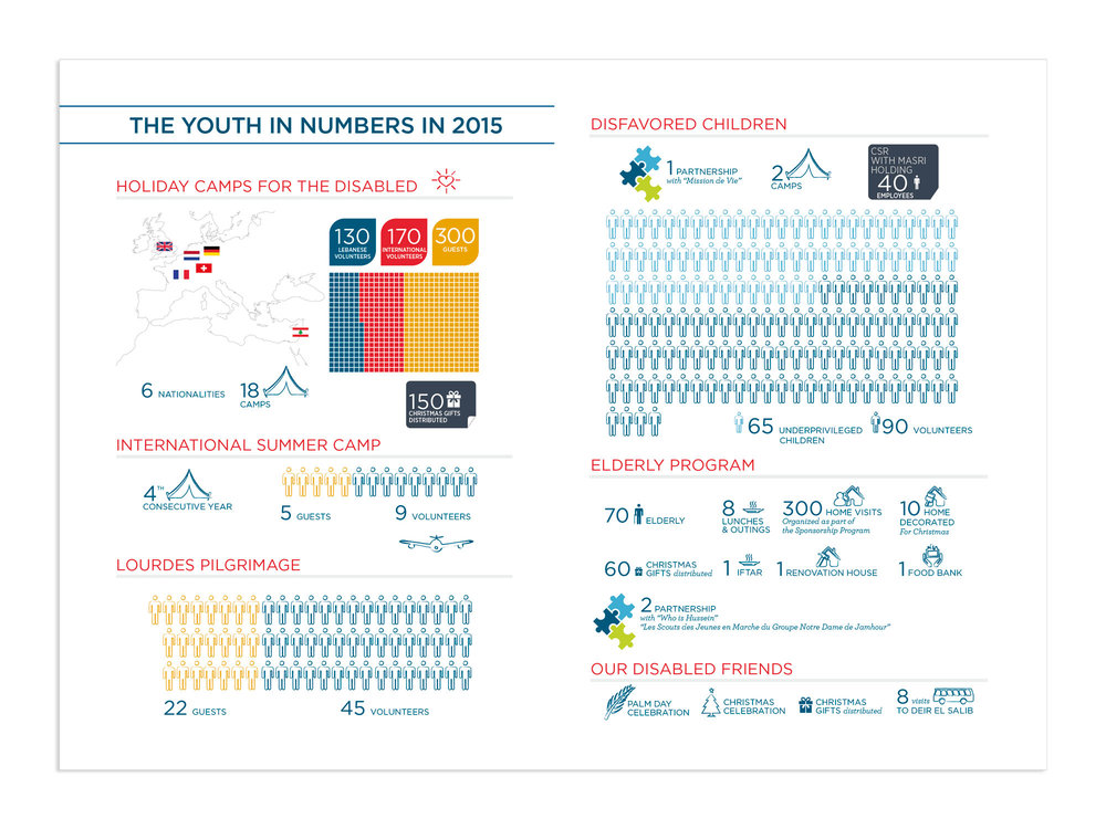Youth-OSM-2016-brochure-preview-02-infographics.jpg