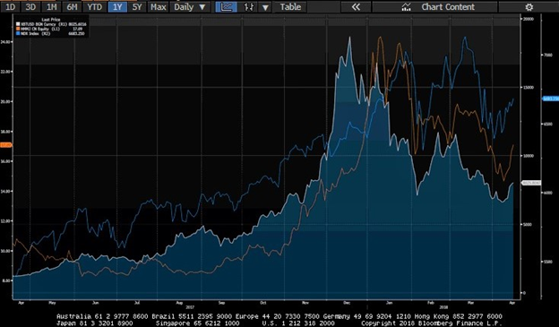 4.16.18-blog-post-chart-pic.png