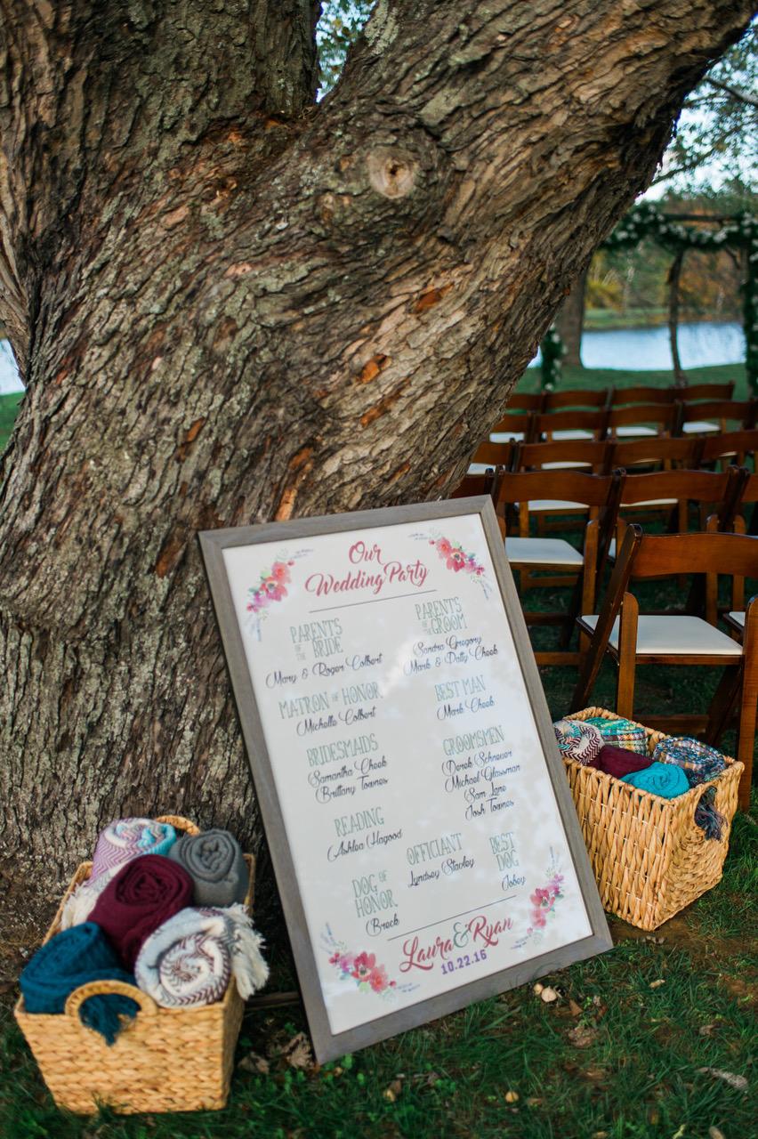 Board - Wedding Party