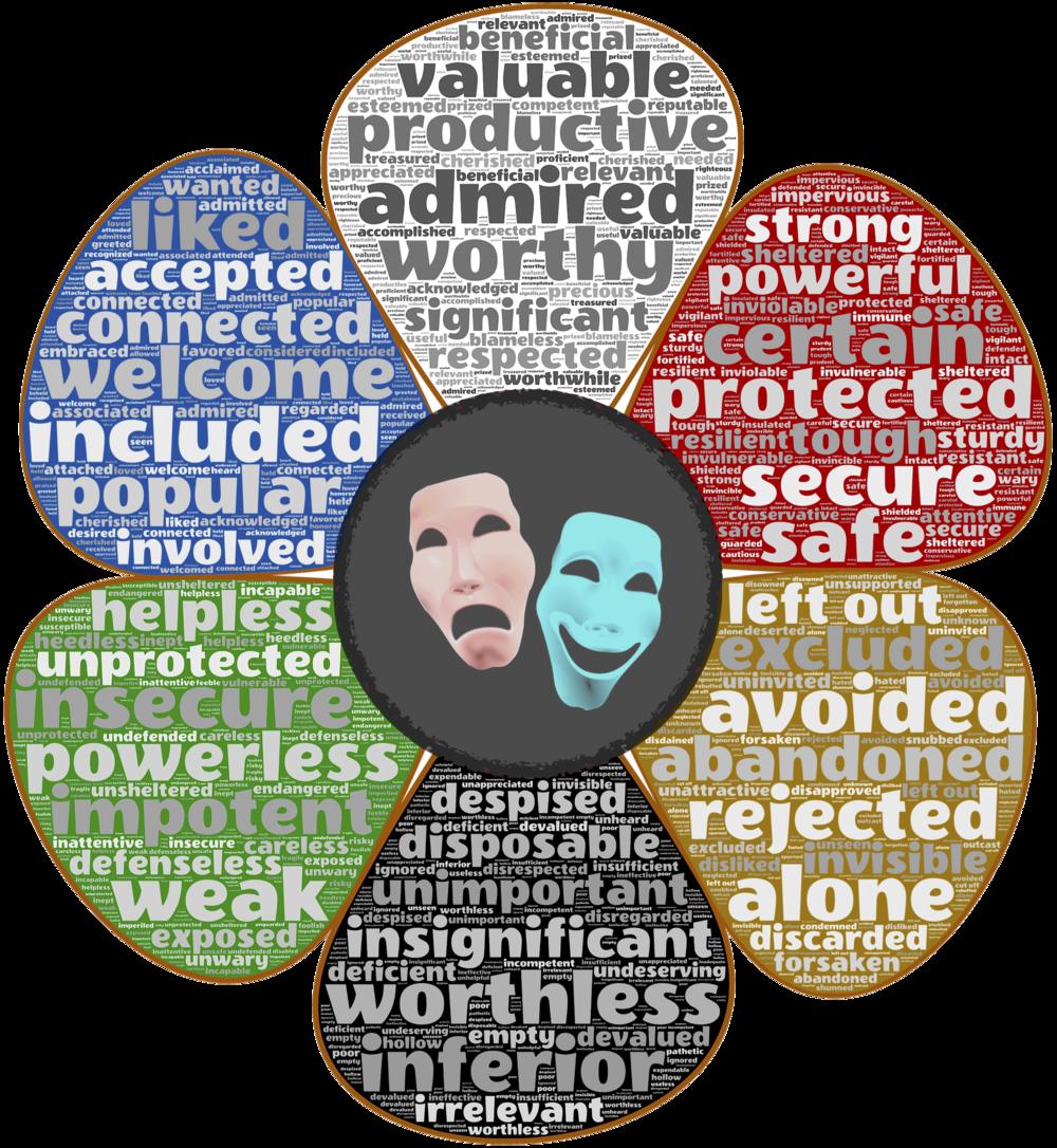 Insecurity Mind Creates Drama