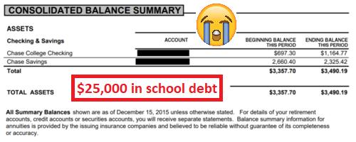 Bank statement back in December 2015.