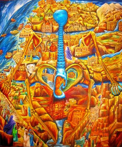 Spiritual Map of Israel