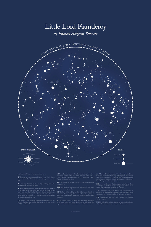 Literary Constellations.jpg