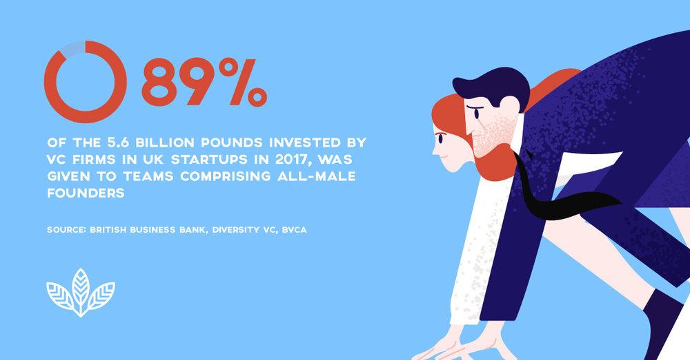 Diversity-in-UK-VC-Funding.jpg