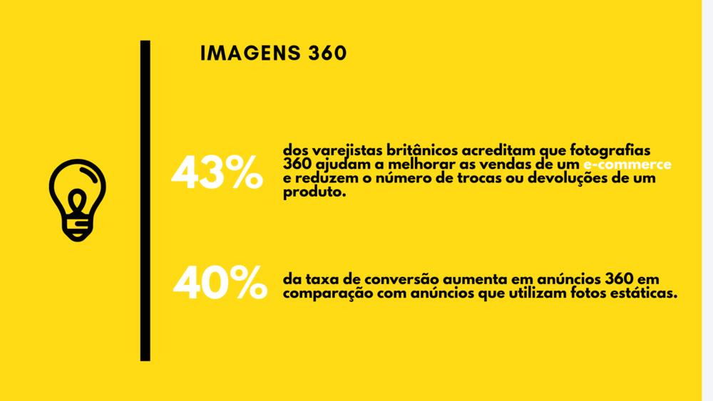 Estudos realizados  pela SpinMe  e  E-commerce Zagg