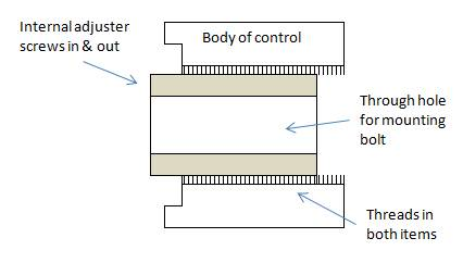Excel Throttle Control Cut-Away