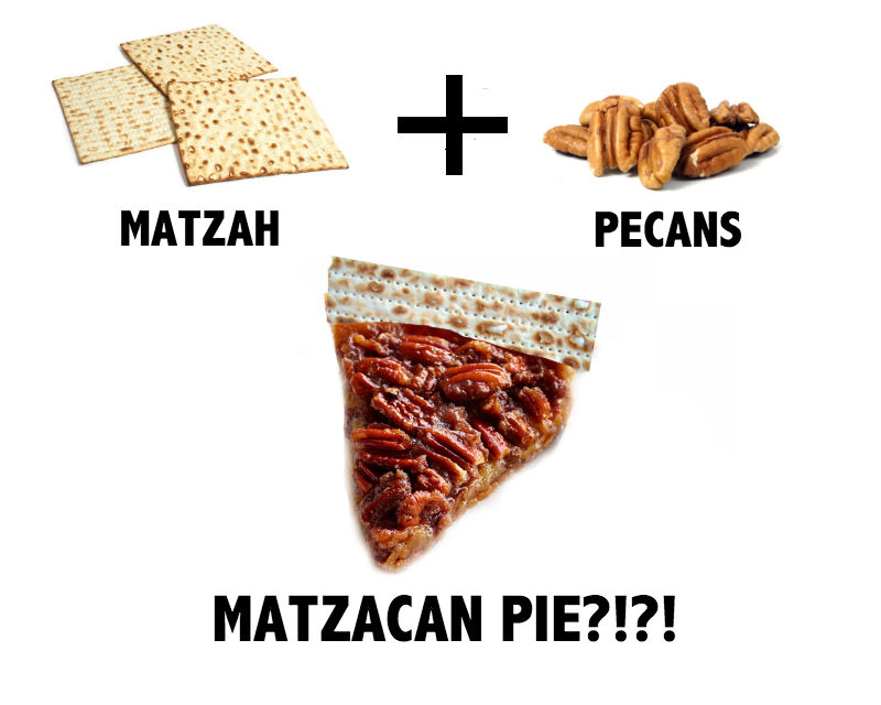 Matzacan Pie