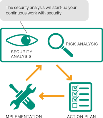 security-analysis.png