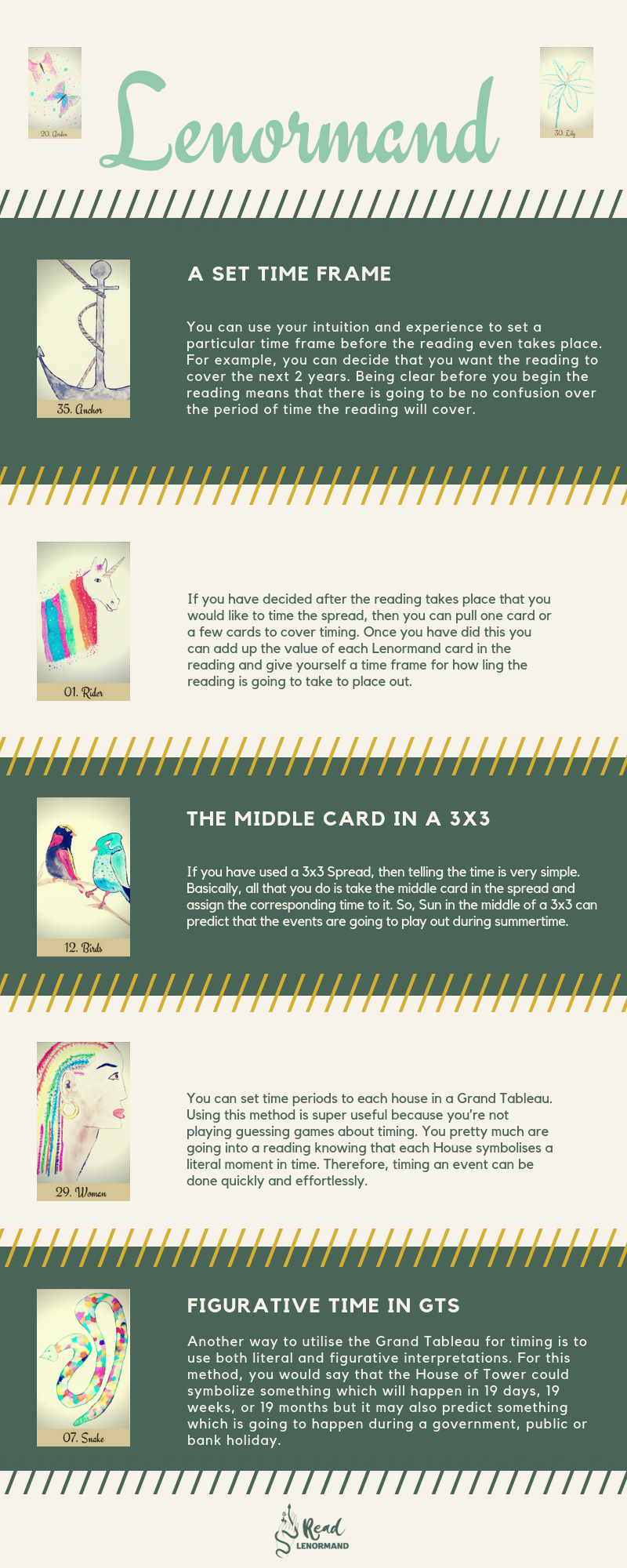 Art Illustration: Five methods for timing with Lenormand cards! These time telling techniques can be used by anyone who is just learning or a beginner with any deck. You can use your intuition and card meanings but also 3x3 spreads, layouts, strings and grand tableau to predict when something is going to happen. Post includes free printable combinations PDF cheat sheets.