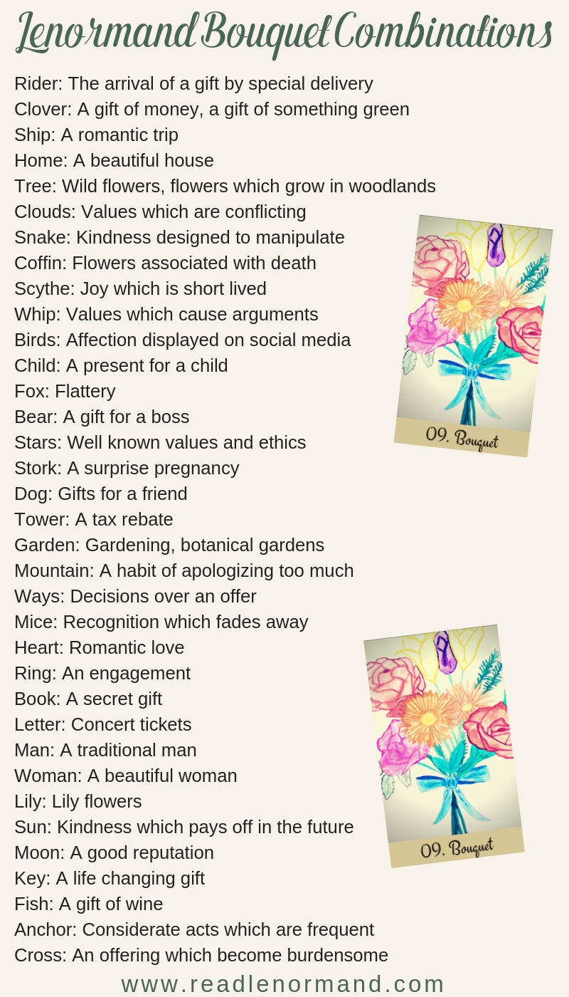 Art Illustration: Lenormand Bouquet card combinations and interpretations. Learn how to combine the Lenormand Bouquet card for general, love, business, money, health and other types of readings. Here is how to combine Bouquet with Lily, Heart, Stork, Birds and other cards in your deck.