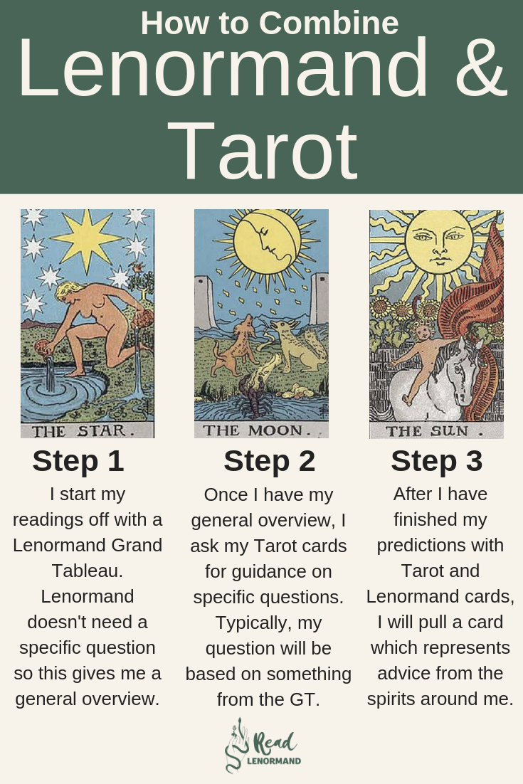Art Illustration: How do you combine Lenormand and Tarot cards? Should you combine Lenormand and Tarot cards? Is it possible that your personal (and professional) readings will be more accurate if you use Lenormand and Tarot cards together? Today, I will answer. Card deck is the Rider Waite Smith, post by divination and fortune telling.