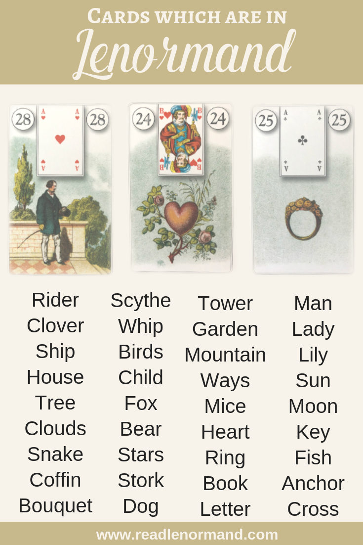 Art Illustration: If you are learning how to read Lenormand cards, you are a beginner who needs a list of all of the cards which are in a Lenormand card deck. Learn this list and improve your fortune telling and divination with lenormand reading!