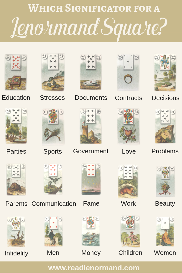 Art Illustration: How do you read Lenormand 9 card square spreads, also known as 3 x 3s? In this blog post, we look at how to interpret this Lenormand divination spread for beginners. This nine card layout is suitable for beginners, and fortune tellers who are experienced in this 9 card reading system.