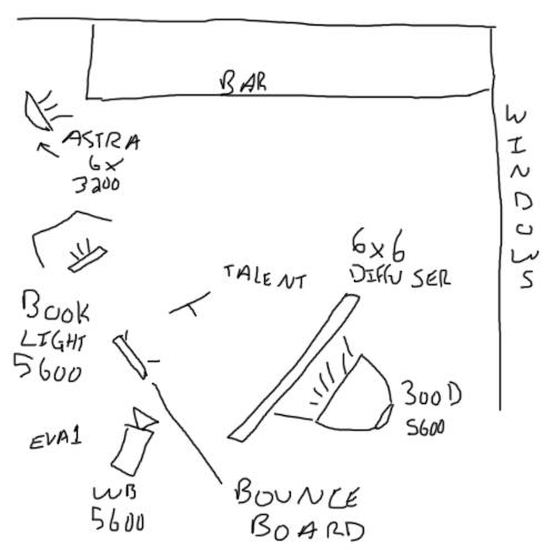 lighting sketch.jpg