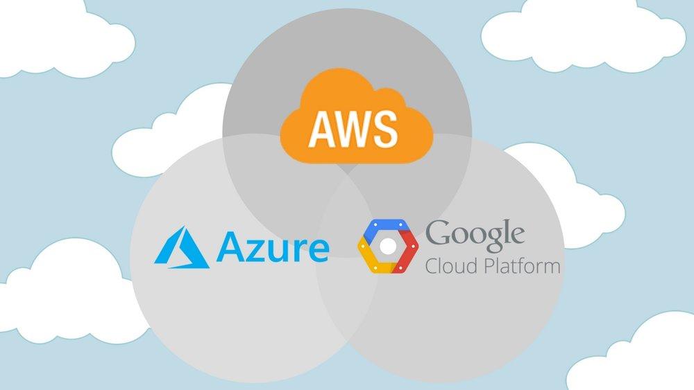 Azure_AWS_Google_GCP.jpg