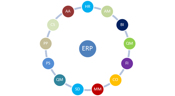 erp-system.png