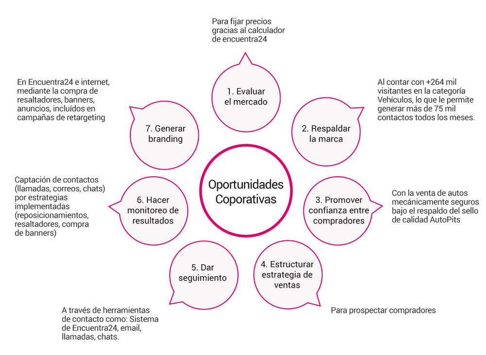 oportunidades-corporativas.jpg