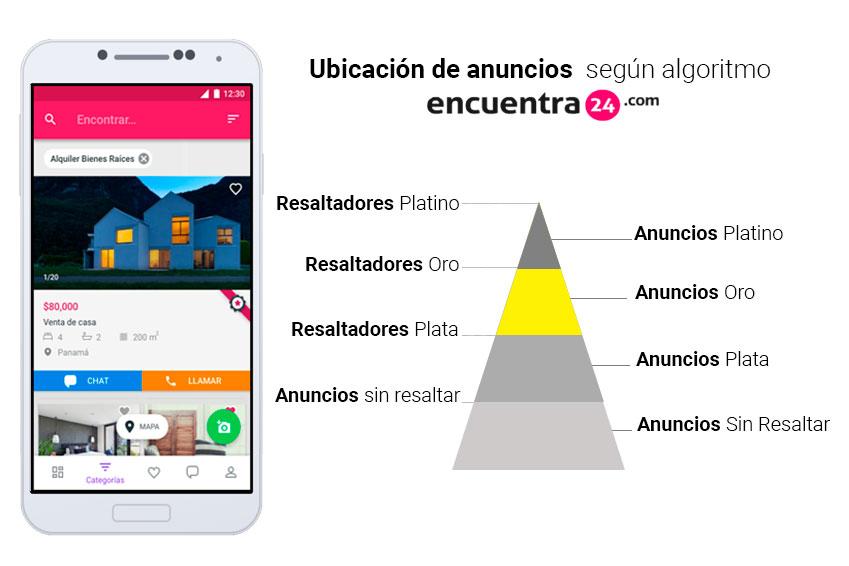 estructura-de-resaltadores-propietarios_Encuentra24.jpg